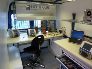 CCSTEC Partikelmesstechnik